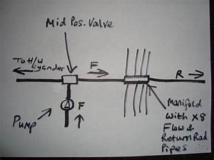 All Microbore F U0026r Go To One Manifold How Does This Work