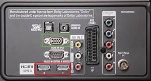 Fernseher Mit Scart Anschluss : mac mit fernseher verbinden welches kabel welcher anschluss giga ~ Eleganceandgraceweddings.com Haus und Dekorationen