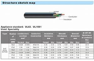 Usa Power Cord Wire Svt Svto Svtoo Pvc Cable Custom Color