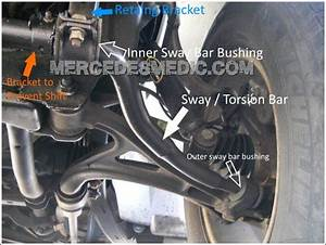 Remove Install New Front Sway Torsion Bar Bushings Ml 1998