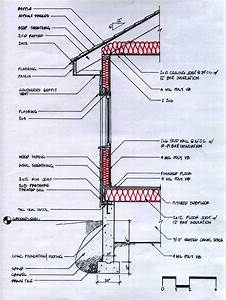 Exterior Wall Section Details | Conclusion | Drafting ...