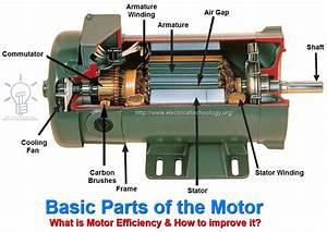 Best 25  How Electric Motors Work Ideas On Pinterest