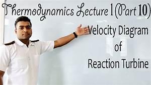 Velocity Diagram Of Reaction Turbine