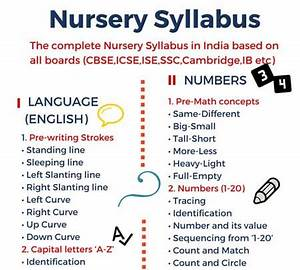 Weight And Height Chart For Indian Boy Nursery Syllabus In India