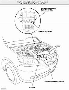Replace A Starter On A 2006 Honda Odyssey