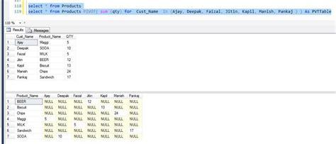 convert rows  columns  pivot  sql server