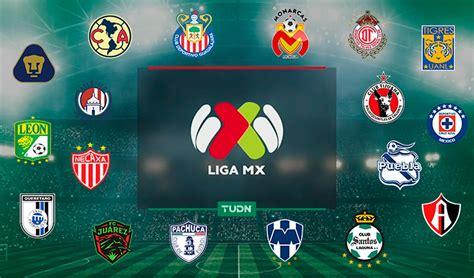 Tabla General Liga MX 2020: quién lidera la clasificación ...
