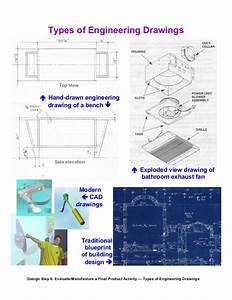 6 Types Of Engineering Drawings