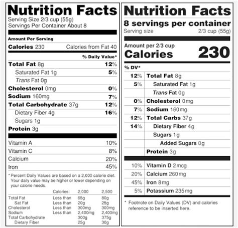 fda nutrition label obama spearheads new nutrition label makeover in us healthista