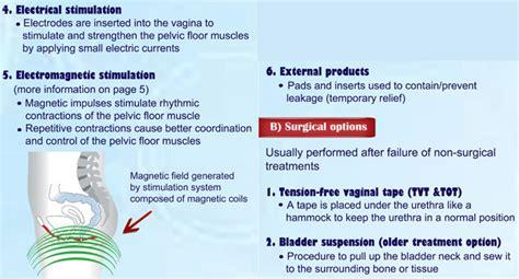 QRS Thailand - Quantum medicine in Thailand (QRS 101 & QRS