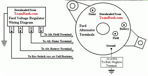 Pin Auto Diagram