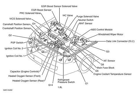 97 Protege Fuse Box by 2002 Mazda Protege Fuse Box Mazda Auto Wiring Diagram