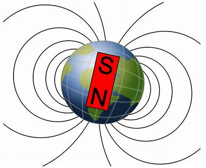 Earth Magnetic Field Magnetism Encyclopedia Magnetica Magnetics