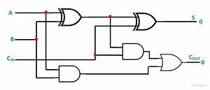 What Is Half Adder And Full Adder Circuit