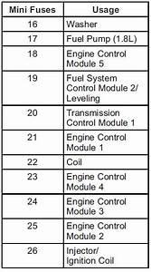 2014 Chevy Sonic Fuse Diagram
