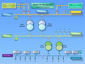 Hyderabad Institute Of Electrical Engineers  Single Line Diagram Of A 132  33 Kv Substation