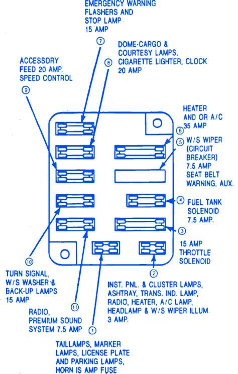 ford econoline   parking lamp fuse boxblock