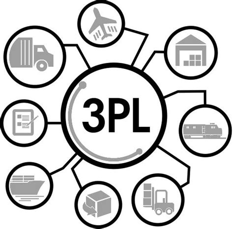 Third Party Logistics (3PL) Market to Experience ...