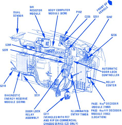 1997 Cadillac Catera Fuse Box Diagram by Cadillac 1995 Fuse Box Block Circuit Breaker