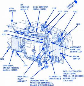Cadillac Deville 1995 Main Fuse Box  Block Circuit Breaker Diagram