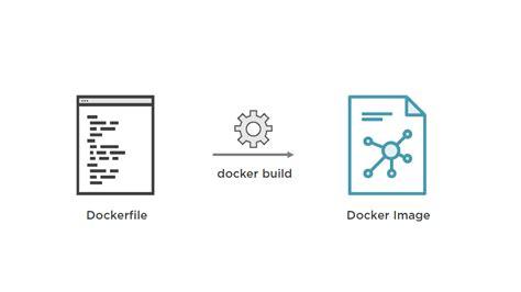 docker web development