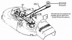 Craftsman 46 Mower Deck Belt Size Inch Manual Parts