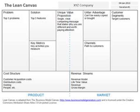 business powerpoint templates diagram templates