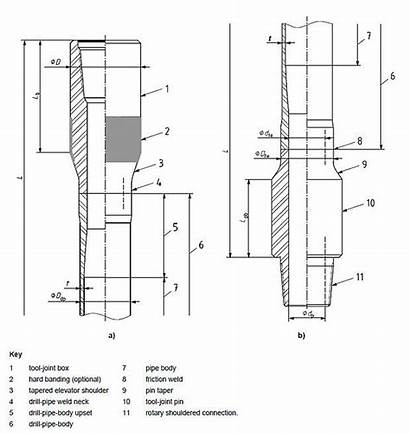 Drill Pipe Thread Types Drilling Joint Tool
