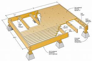 The Best Free Outdoor Deck Plans and Designs Backyard