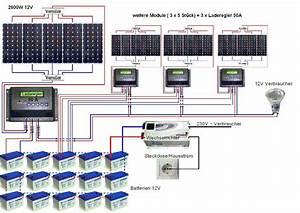 Solaranlage Selbst Bauen : photovoltaik inselanlage selber bauen schwimmbadtechnik ~ Orissabook.com Haus und Dekorationen