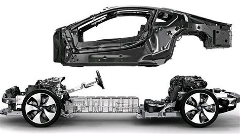 Composites Are Next Big Frontier For Carmakers