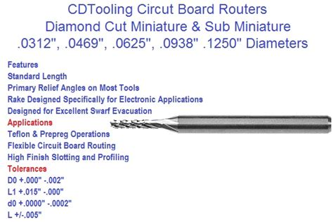Carbide Circuit Board Routers