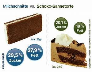 Die Besten Von Ferrero Kaufen : milch schnitte von ferrero die schoko sahnetorte f r ~ Jslefanu.com Haus und Dekorationen