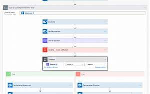 Invoice Automation Using Microsoft Flow