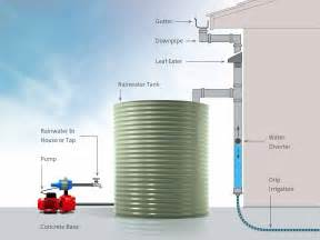 Water Tank Connections