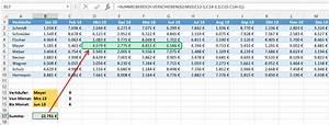 Summen Berechnen : bedingte summen in excel teil 3 der tabellen experte ~ Themetempest.com Abrechnung
