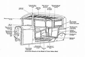 25 Best Images About Model A Technical Info On Pinterest