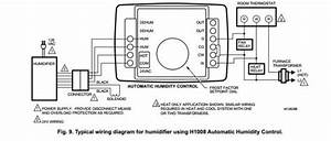 Goodman Furnace And Nest Thermostat 24v Wiring Wiring Diagram