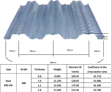 corrugated steel decking specifications construction deck