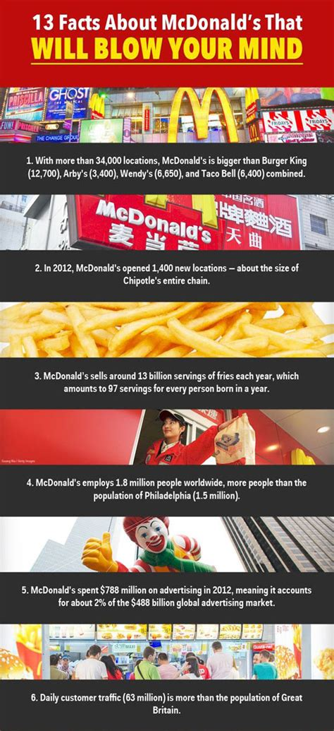 Geeky Things You Didn't Know About Mcdonalds…