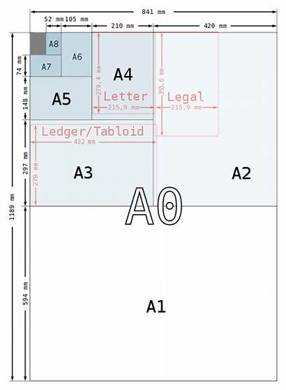 Paper Sizes Pdf Change Chart Dimensions Sizing