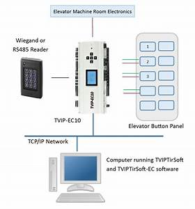 Stop Ec10 Wiring Diagram