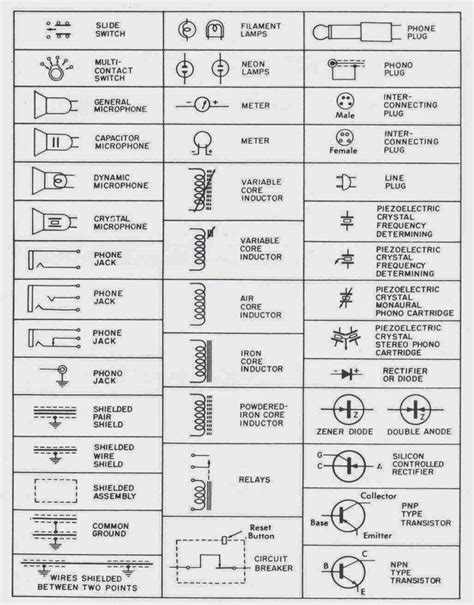 25 ideas about electrical symbols on
