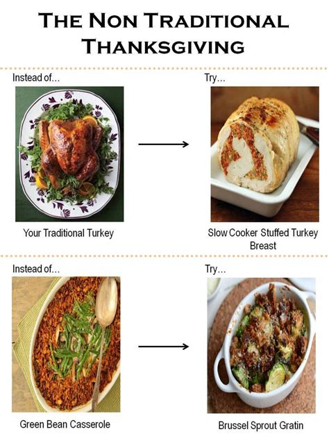 This is a christmas staple at our house christmas morning. The top 30 Ideas About Non Traditional Thanksgiving Dinner - Best Diet and Healthy Recipes Ever ...