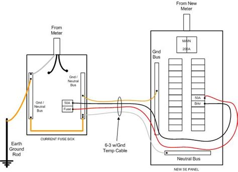 Electrical Service Entrance Wiring Diagram by Backfeeding New Service Entrance Panel While Changing