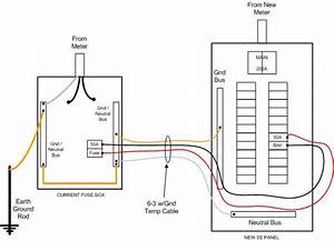 Amp Service Entrance Wiring Diagram