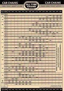 Snow Wheel Chain Size Chart Australia Bumps