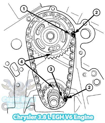 2000 Chrysler 3 8 Engine Diagram by 2007 Chrysler Pacifica 3 8l V6 Engine Timing Marks Diagram