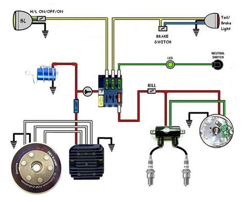 Kick Start Only Wiring Diargam For Dummies Page