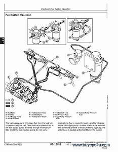 John Deere Powertech 4 5l U00266 8l Engines Level 12 Pdf